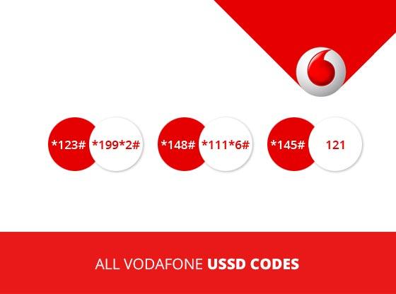 All Vodafone USSD Secret Codes
