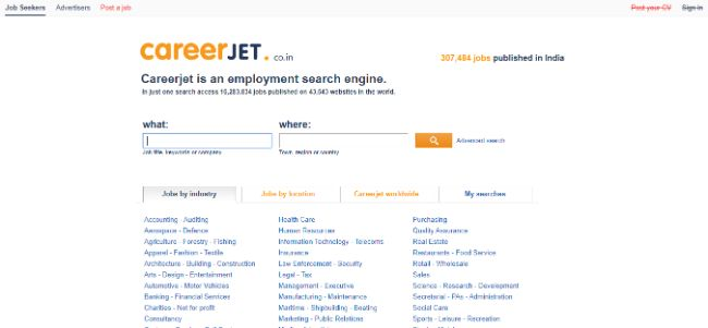CareerJet co in