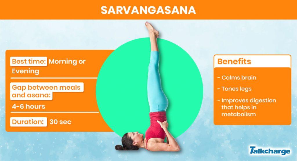 Sarvangasana for weight gaining