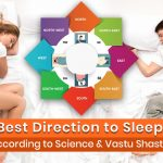 Best Direction to Sleep according to Science & Vastu Shastra