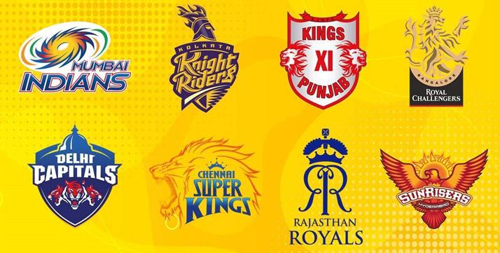 IPL 2021 Teams