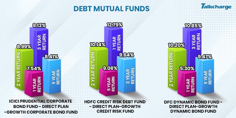 debt mf