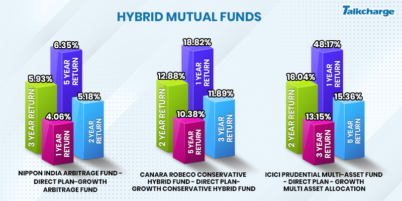 hybrid mf